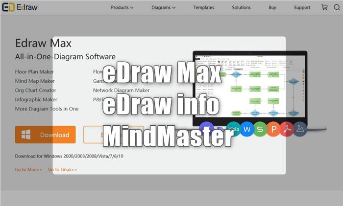 【eDraw Max・infographic・MindMaster】のラインナップ全体像と安く買う方法