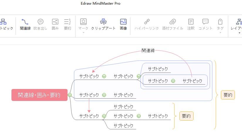 マインドマップを明快にする3要素『関連線・囲み・要約』機能解説【MindMaster】