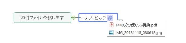 MindMasterで添付ファイルアイコンにマウスを乗せ2件のファイル名が表示されている